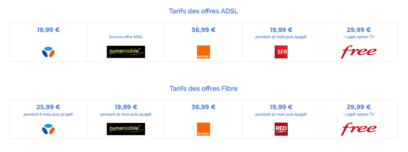 tarif-adsl-souscritoo