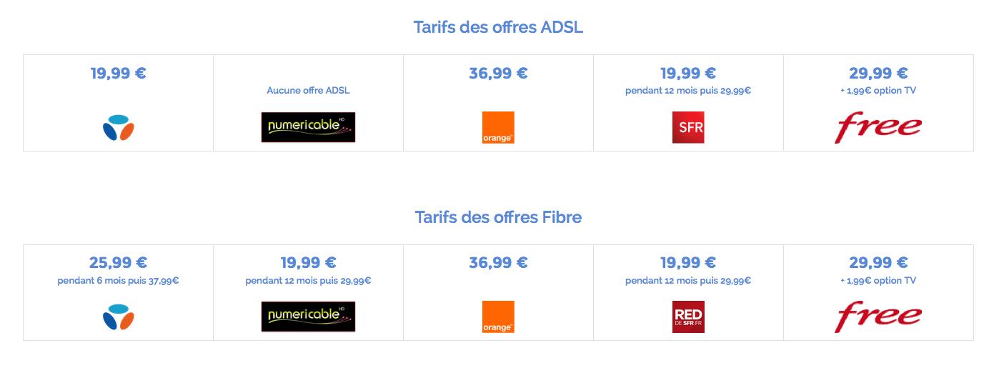 tarif-adsl-souscritoo
