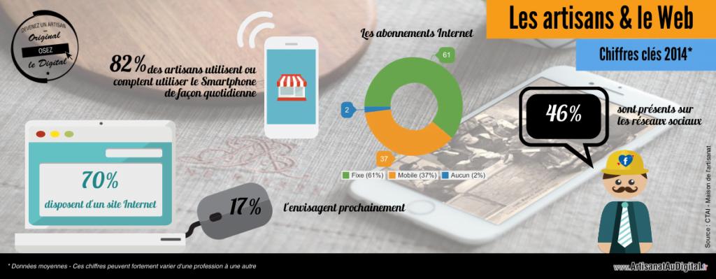 artisans-internet-chiffres